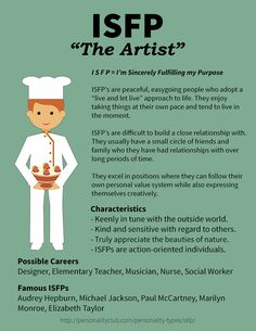 "Profile of the ISFP Personality - The Artist.  ISFPs are peaceful, easygoing people who adopt a ""live and let live"" approach to life."