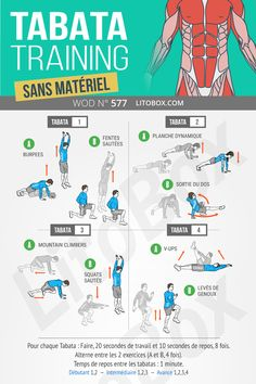 Tabata training brûle-graisse - Larissa Reis Fitness - Home Tabata Crossfit, Hiit Workouts For Men, Workout Plan For Men, Workout Plan For Beginners, At Home Workouts, Body Workouts, Cardio, Tabata Training, Fitness Inspiration Quotes