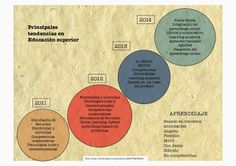 CUED: Reflexiones sobre el rol docente en los nuevos amb...