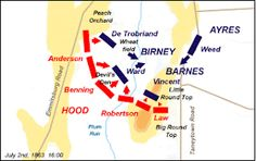 James Zaworski's Blog: The Battle of Gettysburg, July 2, 1863 (This Day in History) Peach Orchard, American Civil War, History, Gettysburg Battlefield, Wheat Fields, How To Plan, Blog, Google Search, America Civil War