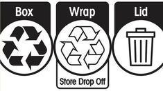 Australasian Recycling Label: Recycling Labels In Australia & NZ