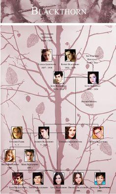 Blacktorn family tree
