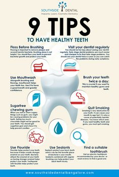 The Dental Hub is acknowledged as the best dental clinic in Gurgaon, Golf Course Road. If you're looking for the best dentist in Golf Course Road Gurgaon with Custom dental packages - Visit Us Teeth Health, Healthy Teeth, Dental Health, Oral Health, Healthy Tips, Dental Posters, Emergency Dentist, Dental Facts, Best Dentist