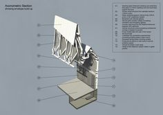 Zaha Hadid Architects' Riverside Museum of Transport and Travel | Credit: Zaha Hadid