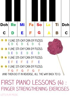 how to teach tone to children piano