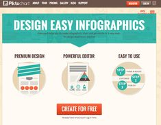 How To Make An Infographic Online
