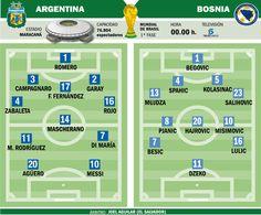 Argentina vs Bosnia 2014
