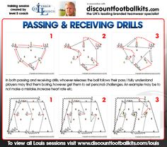 Passing and Receiving Drills http://www.discountfootballkits.com/blog/passing-and-receiving-drills/
