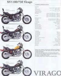 Honda Motorcycles Parts Diagrams