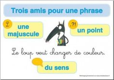 Phrase | Les cles de la classe Teaching Literature, Teaching Resources, French Signs, Core French, French Expressions, French Grammar, French Classroom, French Resources, Sentence Writing