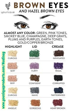 Moodstruck minerals pigment powders!   Your eyes have an entire rainbow of expression. Play with 34 luxurious colors made of finely milled minerals, amino acids, and vitamins-nutrition for your skin. Apply wet for a dramatic pop of color or dry for a softer, blended look.