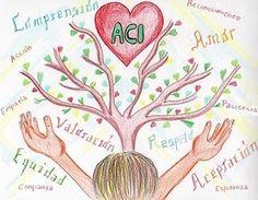 Petición · Queremos una ley que integre a los niños con altas capacidades · Change.org