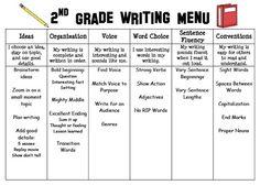 61 Writing Traits Writing Process Writing Skills Writing Lessons Writing Activities