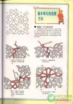 Crochet Blocks, Crochet Granny, Crochet Stitches, Crochet Top, Crochet Diagram, Easy Crochet Patterns, Crochet Home Decor, Point Lace, Crochet Basics