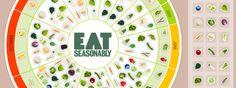 altijd handig om te weten wat voor groentes en fruit in het seizoen zijn!