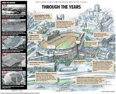 Tennessee Volunteers - history of Neyland Stadium
