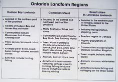 Landforms of Ontario - Communities in Ontario Ontario, Social Studies Worksheets, The Province, Grade 3, Comprehension, Geography, Study, Teaching, Education