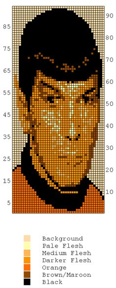 sandylandya@outlook.es http://knitting-and.com/knitting/patterns/charts/graphics/spock.gif