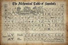 Resultado de imagen para alchemy symbols