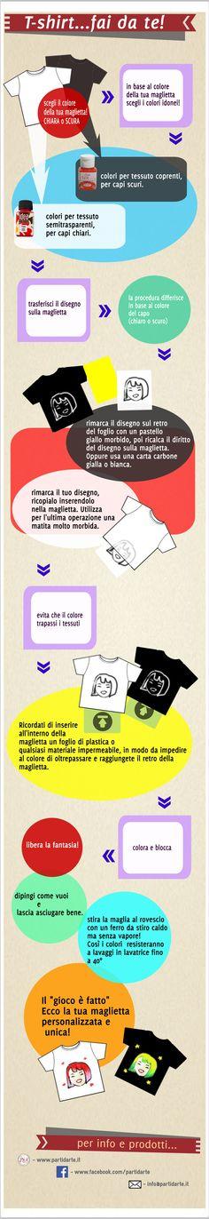 passaggi fondamentali per dipingere una t-shirt