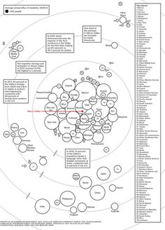 Startup infographic : This map reveals exactly where Silicon Valley gets its talent