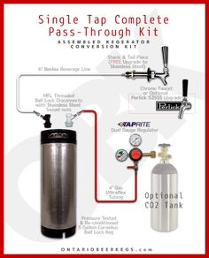 Single Tap Kegerator Complete Kit (with Cornelius Keg). Everything you need to get started dispensing draft beer at home. Brew your own and serve it on tap. At OntarioBeerKegs, Canada Homebrew Supply Store.