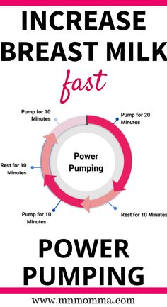 Power Pumping: How to Increase Milk Supply Fast - Minnesota .- Power Pumping: How to Increase Milk Supply Fast – Minnesota Momma - Minnesota, Tire Lait, Pumping Schedule, Breastfeed And Pump Schedule, Working Mom Schedule, Working Moms, Increase Milk Supply, Increasing Milk Supply Pumping, Milk Production Increase