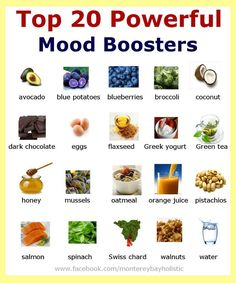 """keep them in the kitchen...    """"Top 20 powerful mood boasters"""""""