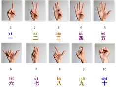 Wordoor Chinese - Numbers from 1 to 10 # Do you know the body gestures for numbers?