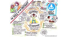 Role of the patient infographic ...