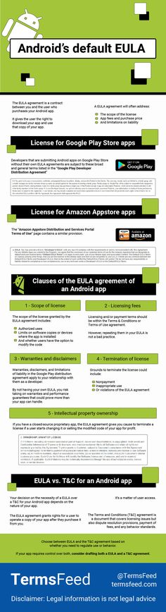 Download A Sample Eula Agreement Template For Your Mobile Or