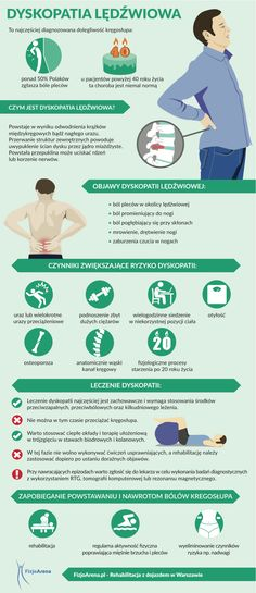 Dyskopatia lędźwiowa objawy leczenie infografika Health Diet, Health Fitness, Hot Flash Remedies, Heath And Fitness, First Health, Good Habits, Midwifery, Sciatica, Acupuncture