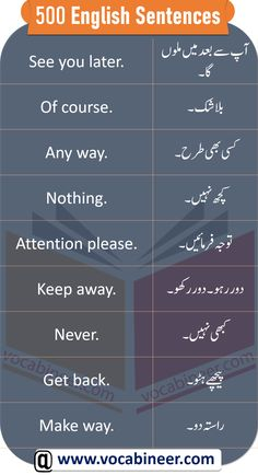English Sentences with Urdu translation for daily use Spoken English with PDF. English Sentences for Spoken English with Urdu and Hindi Translation. English Speaking Book, English Writing Skills, Learn English Words, English Language Learning, English Study, English Lessons, Learn English Grammar, Advanced English Vocabulary, English Vocabulary Words
