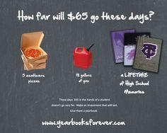 Yearbook Sales Poster #2 - Timber Creek High School, Texas