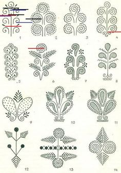 Popular Folk Embroidery Symbols from Polish pisanki (decorated Easter eggs) - Traditional design of the Lublin region – popular motifs - Polish Embroidery, Folk Embroidery, Embroidery Patterns, Indian Embroidery, Embroidery Stitches, Easter Egg Pattern, Polish Folk Art, Easter Egg Designs, Egg Art