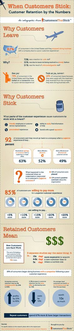 Why Customers Stick and Why Customers Leave. #Inforgraphic