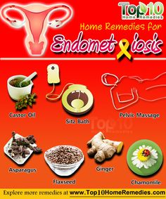 Here are best 10 Home Remedies for Endometriosis. An age-old effective remedy for endometriosis is castor oil. Castor oil helps the body get rid of excess tissues and toxins. #home #remedies #homeremedies