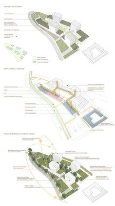 UNA COMUNITA' PER CRESCERE - 1° classificato, Milano, 2009 - Studio di Architettura Rossi Prodi Associati