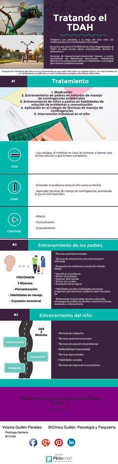 #TDAH #atención #psicología #ADHD #infografia