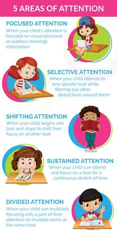 Areas of Attention: Is My Child Developmentally Ready for Sustained Attention, Focus and Multitasking – Integrated Learning Strategies 5 Areas Learning Tips, Kids Learning, Early Learning, Learning Theory, Attention Autism, Joint Attention, Developmental Psychology, Early Childhood Education, Early Education