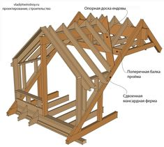 Roof Design, House Design, Dormer Roof, Civil Engineering Construction, Framing Construction, Roof Window, Shed Roof, Fancy Houses, Attic Spaces