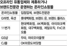 온라인몰 '합종연횡' 영토 확장 : 쇼핑·소비자 : 경제 : 뉴스 : 한겨레