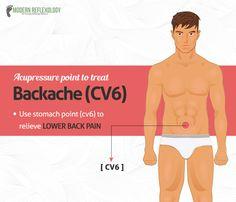 Activate #CV6 point for relief from #LowerBackPain. #PainRelief #ModernReflexology Visit Here: http://www.modernreflexology.com/