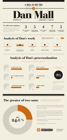 infographic - story of a graphic designer dan mall. #poster, #illustration, #inforgraphics