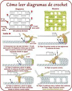 29-Cómo leer diagramas de crochet1