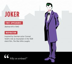 The Inspiration Behind Iconic Comic Book Characters
