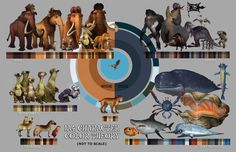 Ice Age 4 Characters Design