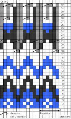 59 Ideas Knitting Hat Tutorial Fair Isles For 2019 Fair Isle Knitting Patterns, Knitting Charts, Sweater Knitting Patterns, Knitting Stitches, Baby Knitting, Knitting Sweaters, Crochet Patterns, Wool Sweaters, Pull Jacquard