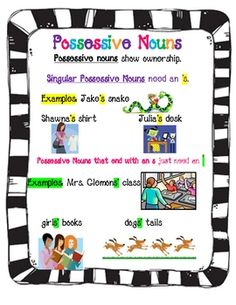 """Students often struggle with the """"P"""" nouns. (possessive, plural, proper, pronoun) This is a center activity student can complete independently or with pairs or groups. The set includes a poster of rules, directions page and recording sheet."""