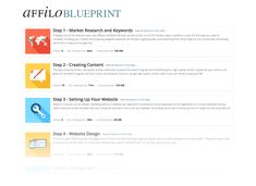 Affiliate Marketing Course - AffiloBlueprint™ | Affilorama